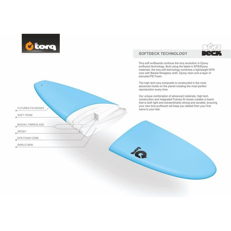 Surfboard TORQ Softboard 6.6 Fish Blue