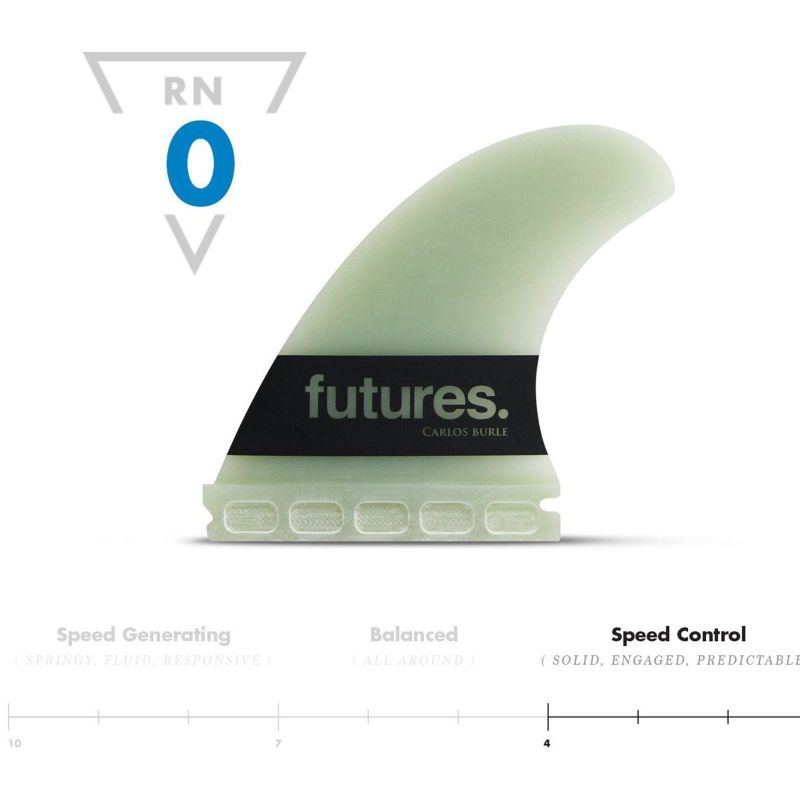 FUTURES Fins Big Wave Thruster Set CarlosBurle G10