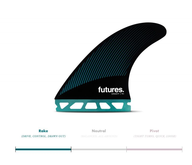 FUTURES Fins Thruster Set R6 Honeycomb Legacy Rake