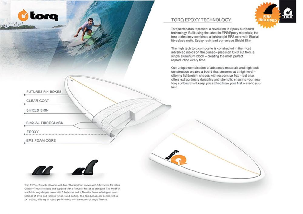Surfboard TORQ Epoxy 8.0 Longboard FiftyFifty 2