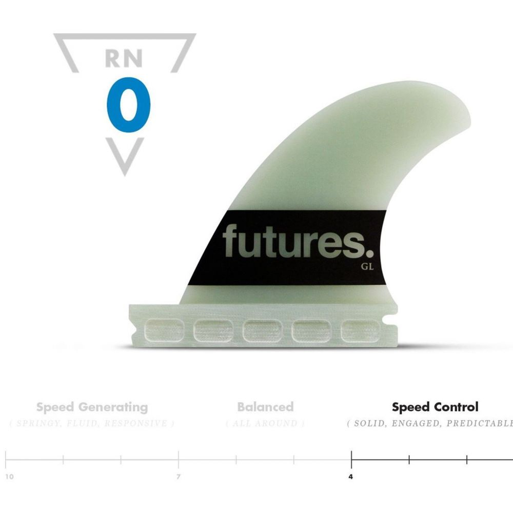 FUTURES Big Wave Thruster Fin Set Gerry Lopez G10