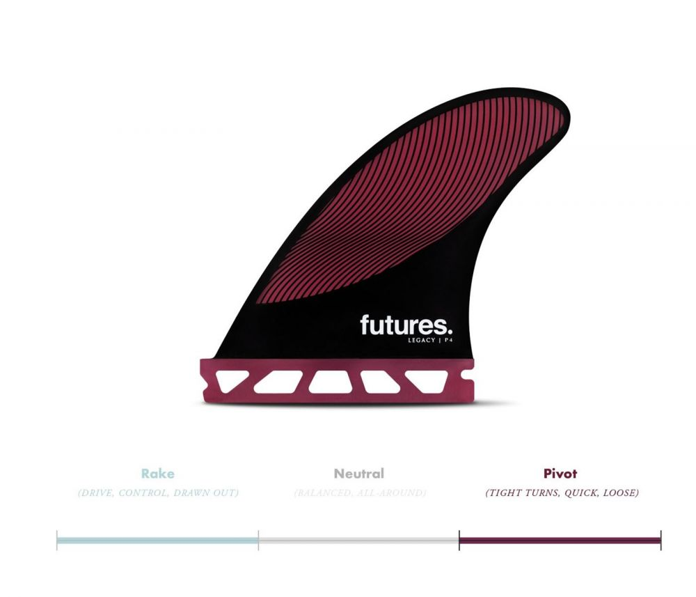 FUTURES Fins Thruster Set P4 Honeycomb Legacy Pivo
