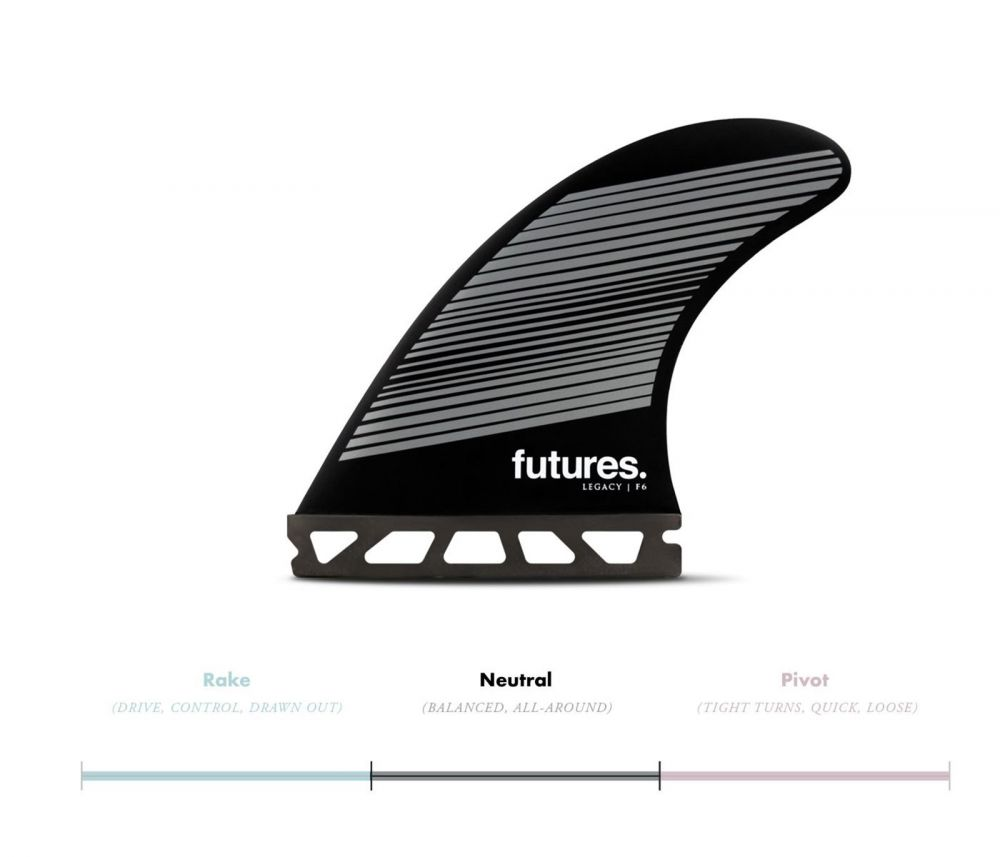 FUTURES Fins Thruster Set F6 Honeycomb